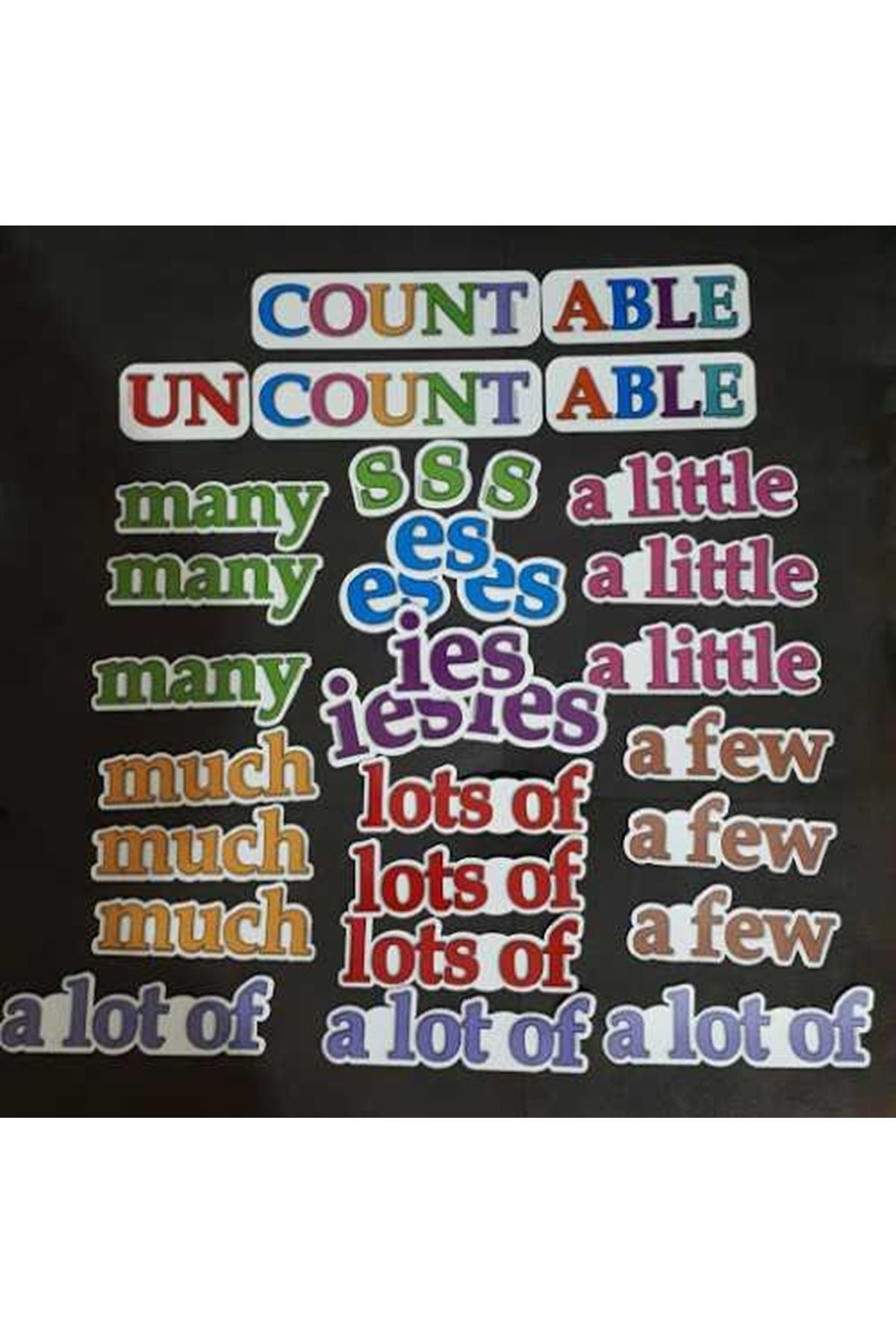 Countable Set