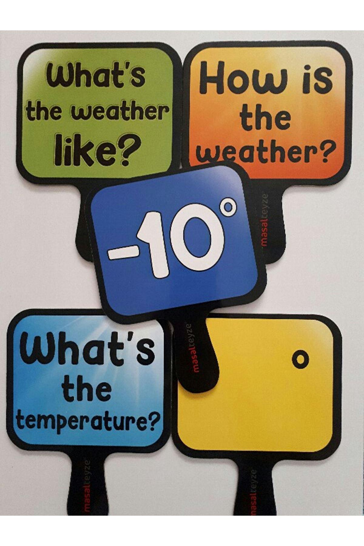 WeatherBoard Set-3